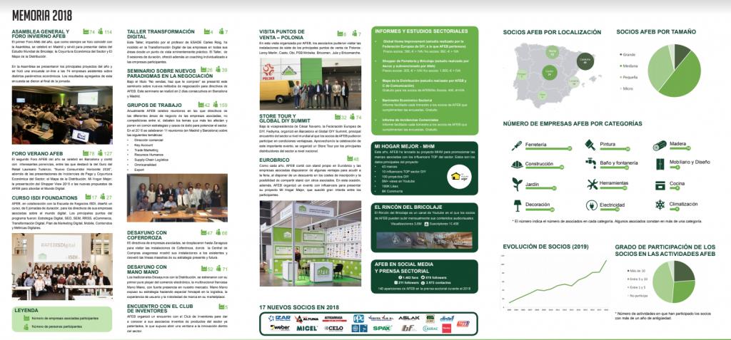 Presentamos la Agenda 2019 repleta de actividades e información sectorial