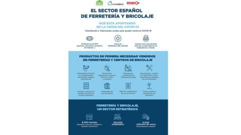 El sector español de ferretería y bricolaje reivindica su papel fundamental ante el COVID-19
